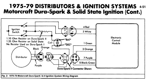 Ford Diagramsrhwiringwizard: 1977 Ford Wiring Schematic At Oscargp.net