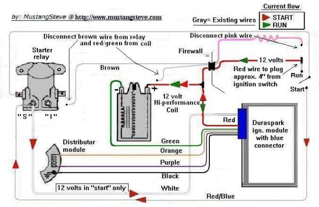 ford diagrams rh wiring wizard com Ford Duraspark Ignition Wiring Duraspark II Conversion