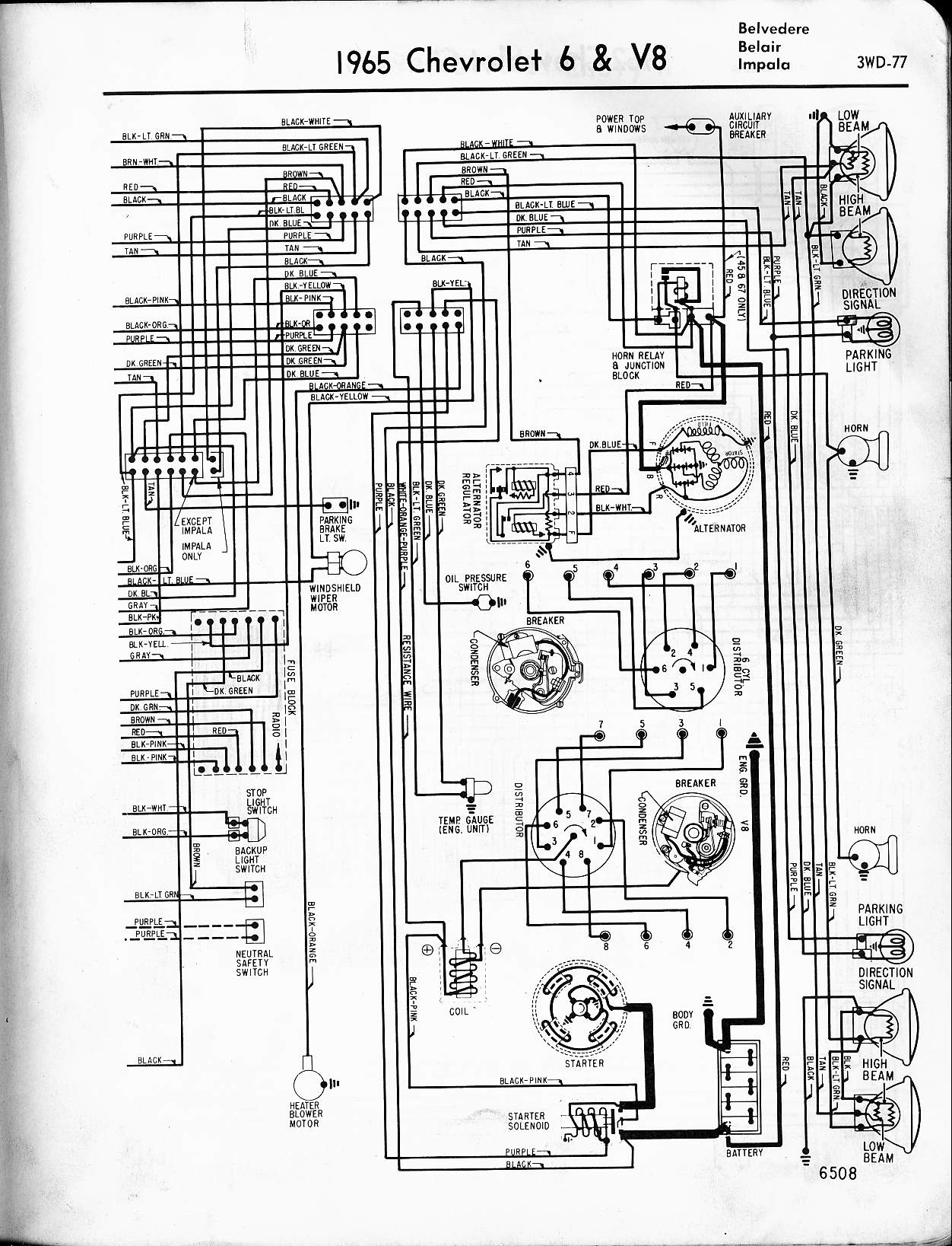 Superb Wiring Harness Diagram For 1963 Impala Wiring Diagram Wiring Database Gramgelartorg