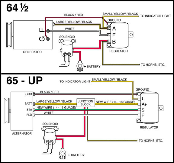 Generator on 1957 Thunderbird Wiring Diagram