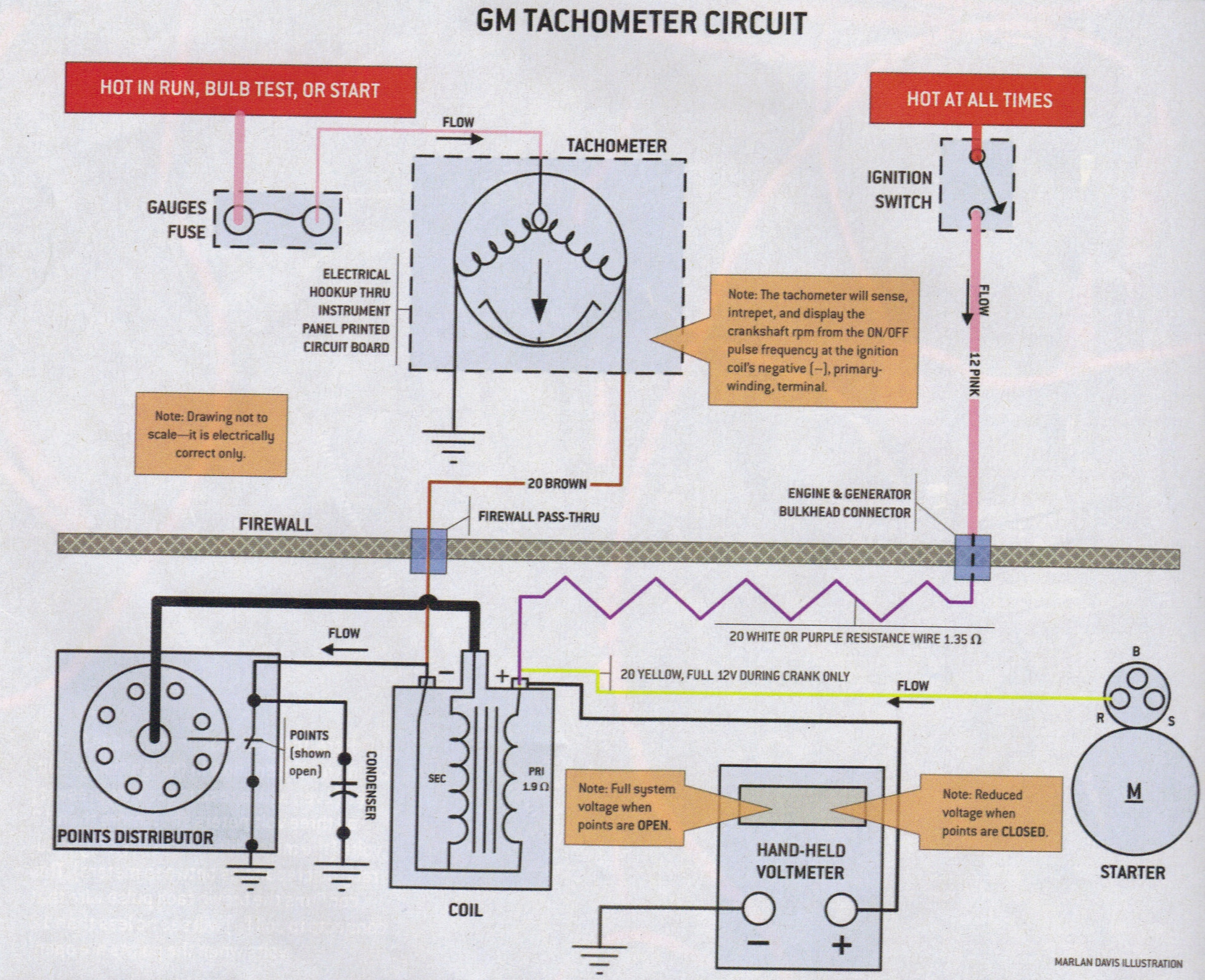 Gm Tach Wiring on power window wiring diagram