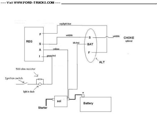 Ford Alternator Wiring Diagram For Choke