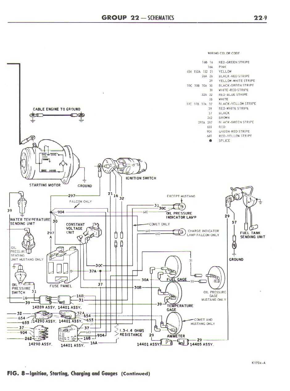 Fig B on ford falcon ignition switch wiring diagram